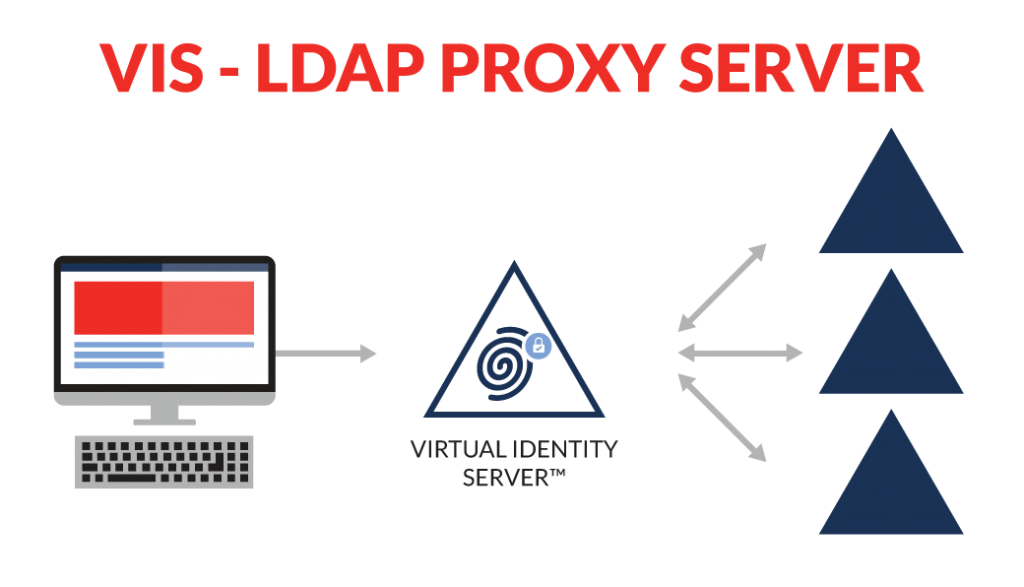 LDAP Proxy Firewall