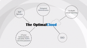 optimal-cloud-video