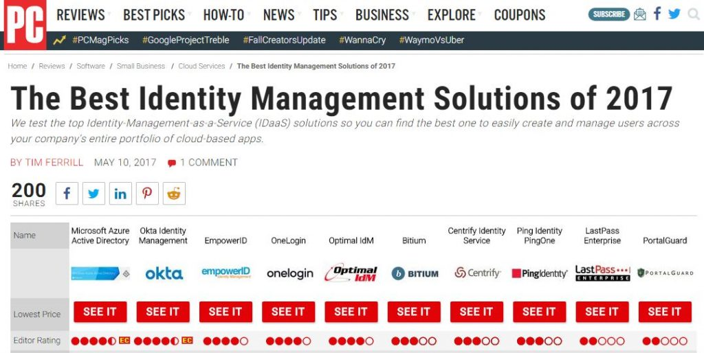 Best Identity Management Solutions list of 2017